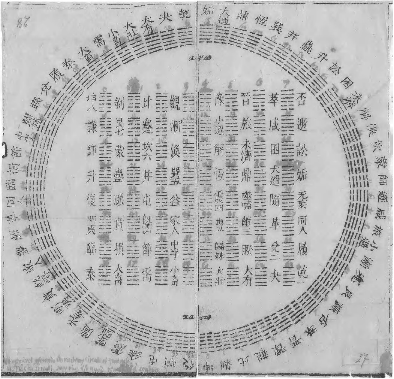 Diagram_of_I_Ching_hexagrams_owned_by_Gottfried_Wilhelm_Leibniz,_1701